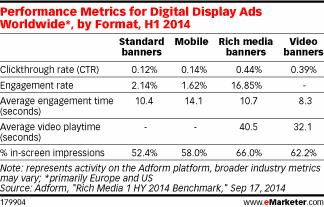 Banner Ad Stats