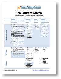 B2B Content Matrix
