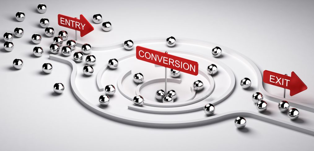 Marketing Conversion Funnel for B2B Customer Relationships