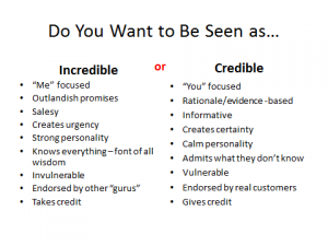 Credible vs incredible