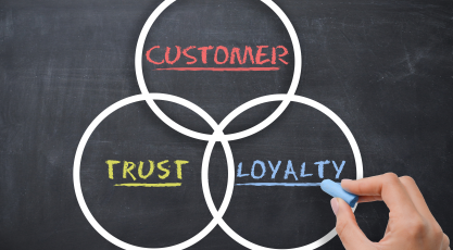 B2B Customer loyalty and customer experience (CX)