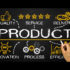 Product Marketing's Role in Driving B2B Revenue